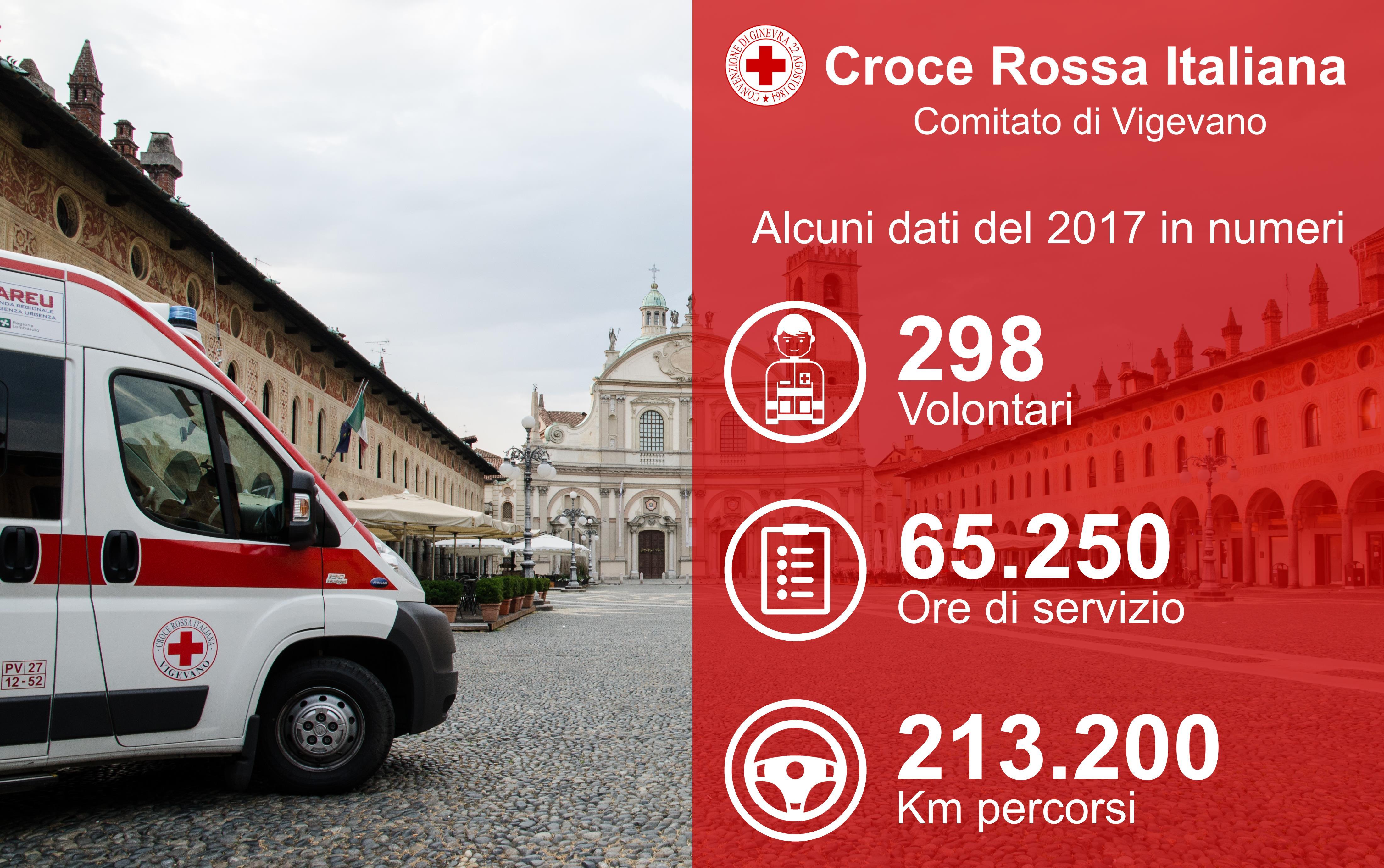 Croce Rossa Italiana Comitato di Vigevano